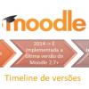 Moodle - implementada a última versão (Moodle 3.4.2)